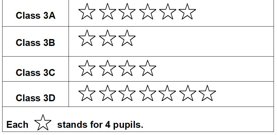 graph-star